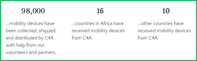 Crutches4Africa_Figures2017